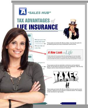 Visit Sales-Hub for Life Insurance Sales Ideas